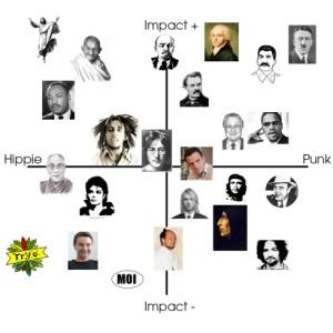 punk-vs-hippies-copie